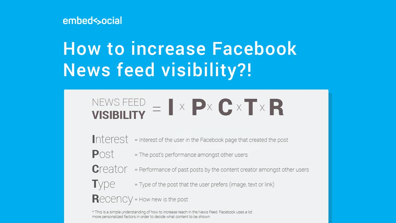 how to increase Facebook reach in news feed
