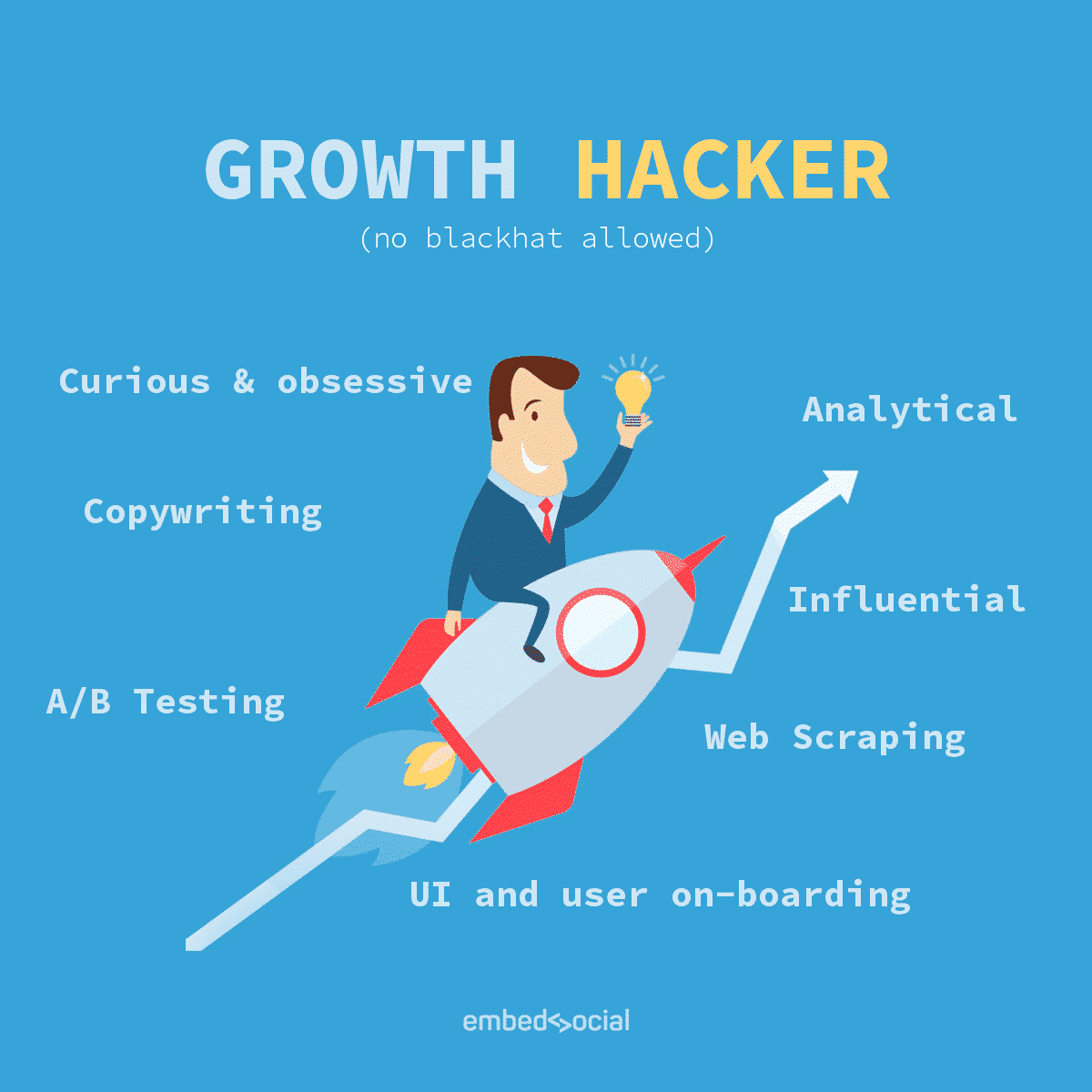 Growth hackers profile