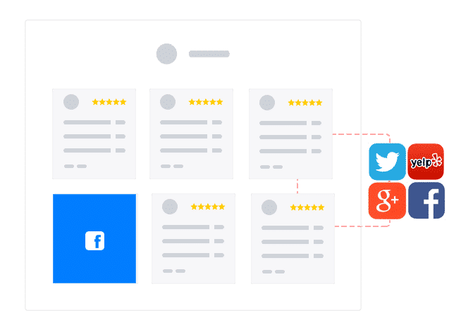 Collect Facebook Google Reviews