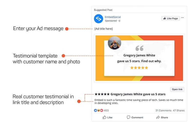 Anatomy of Facebook Ad