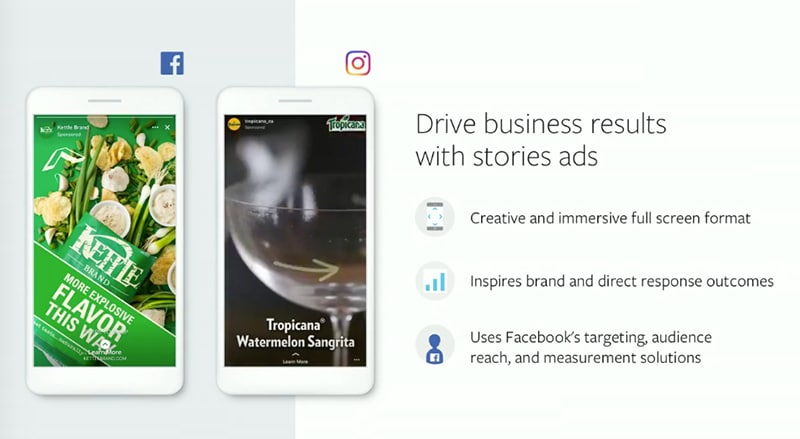 Instagram stories ads business results