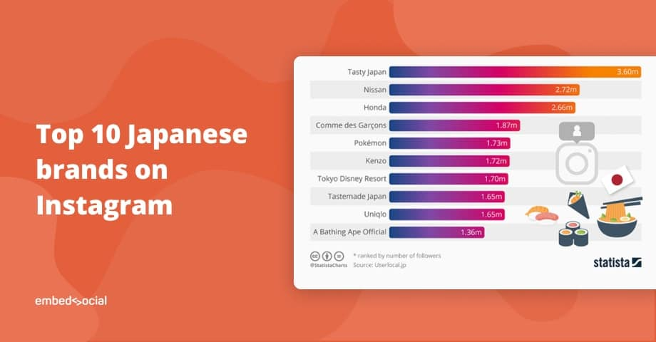 Instagram brands in Japan