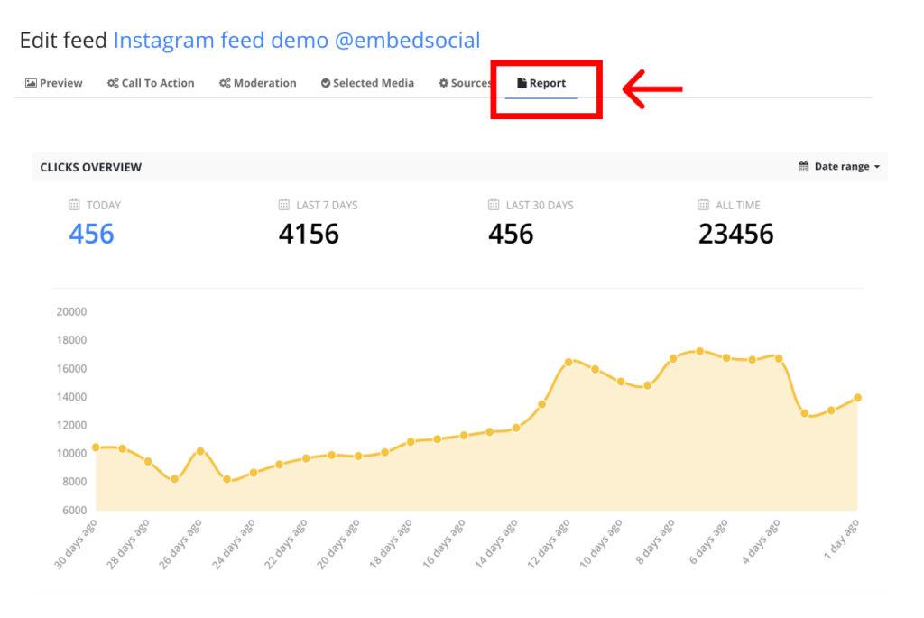 social feed analytics